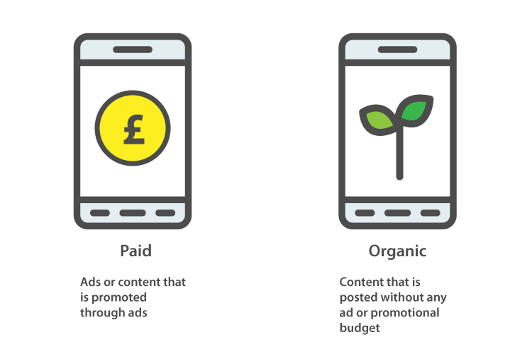 Facebook: should fundraisers focus on organic or paid?